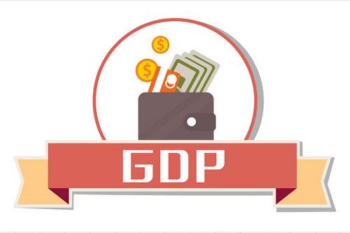2020年GDP前10强