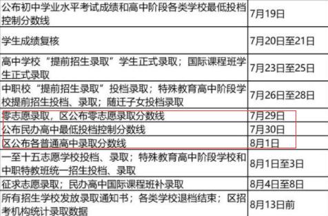 上海中考最低录取2021什么时间出来2