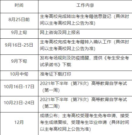 上海自考下半年什么时候考试20212