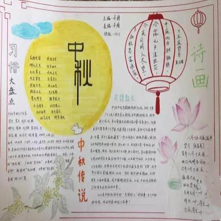 简单又漂亮的中秋节手抄报合集